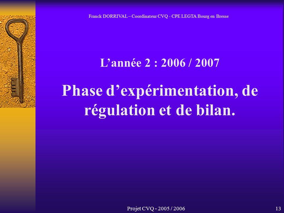 Projet CVQ - 2005 / 200613 Lannée 2 : 2006 / 2007 Phase dexpérimentation, de régulation et de bilan.