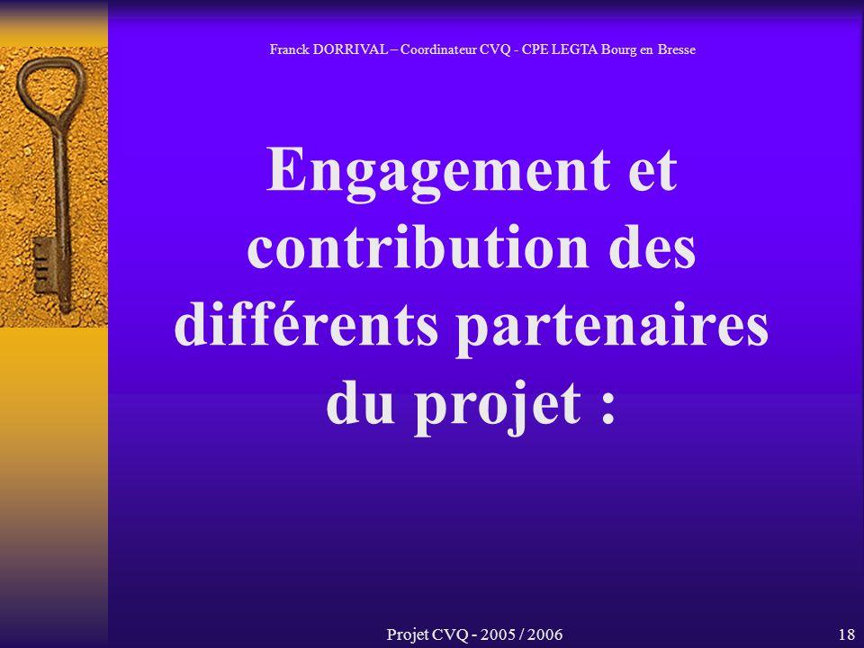 Projet CVQ - 2005 / 200618 Engagement et contribution des différents partenaires du projet : Franck DORRIVAL – Coordinateur CVQ - CPE LEGTA Bourg en Bresse
