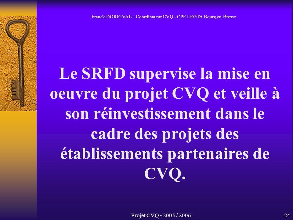 Projet CVQ - 2005 / 200624 Le SRFD supervise la mise en oeuvre du projet CVQ et veille à son réinvestissement dans le cadre des projets des établissements partenaires de CVQ.