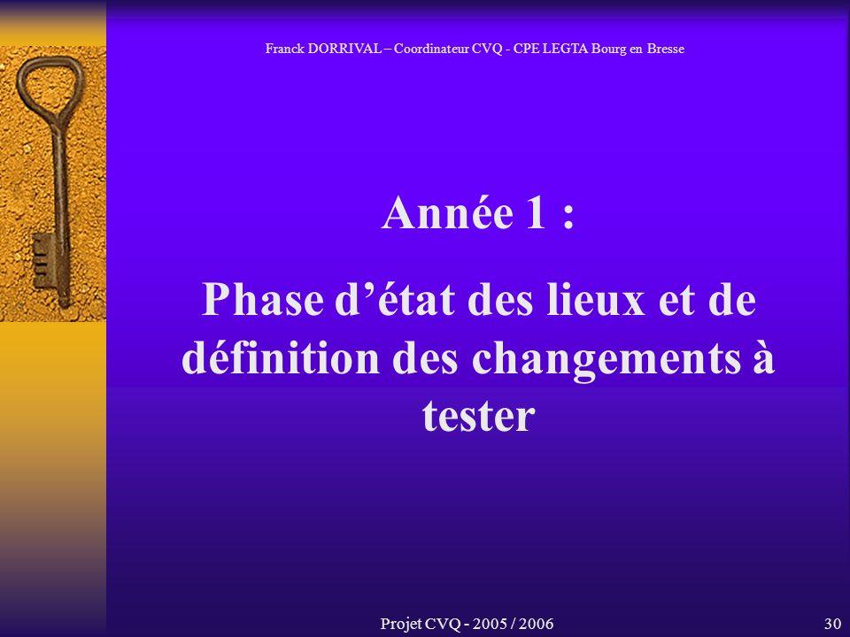 Projet CVQ - 2005 / 200630 Année 1 : Phase détat des lieux et de définition des changements à tester Franck DORRIVAL – Coordinateur CVQ - CPE LEGTA Bourg en Bresse