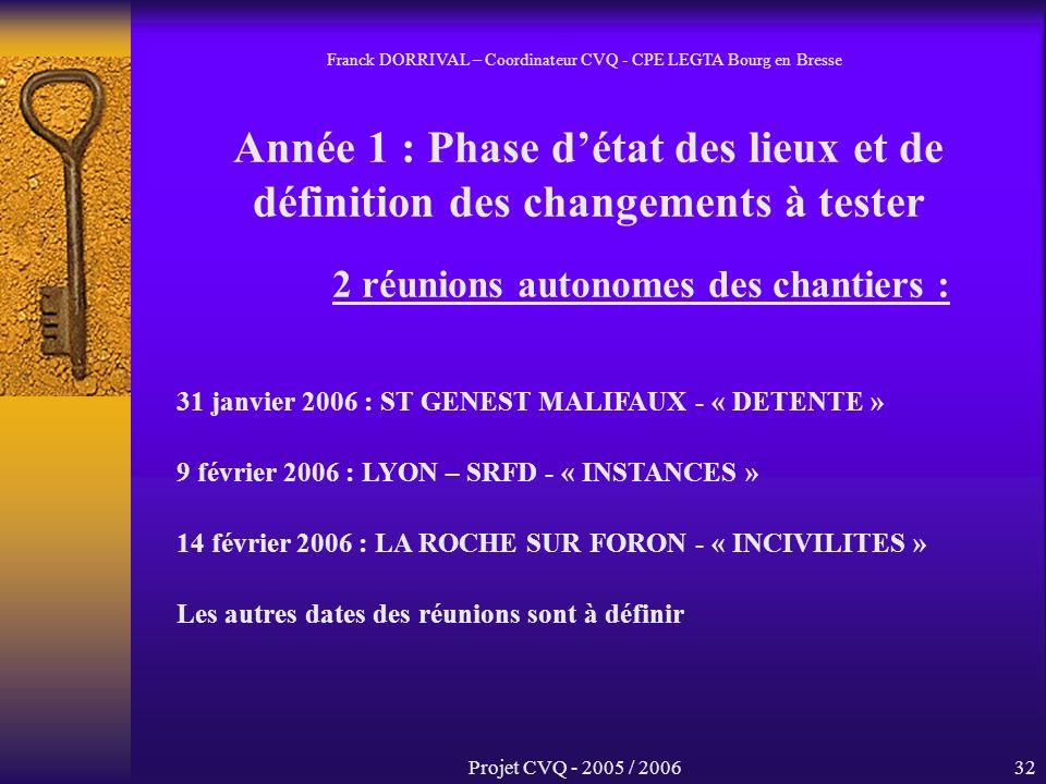Projet CVQ - 2005 / 200632 Année 1 : Phase détat des lieux et de définition des changements à tester 2 réunions autonomes des chantiers : 31 janvier 2006 : ST GENEST MALIFAUX - « DETENTE » 9 février 2006 : LYON – SRFD - « INSTANCES » 14 février 2006 : LA ROCHE SUR FORON - « INCIVILITES » Les autres dates des réunions sont à définir Franck DORRIVAL – Coordinateur CVQ - CPE LEGTA Bourg en Bresse