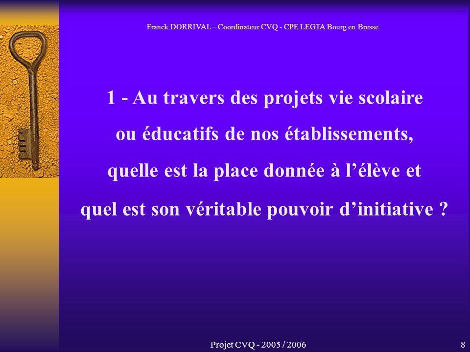 Projet CVQ - 2005 / 20068 1 - Au travers des projets vie scolaire ou éducatifs de nos établissements, quelle est la place donnée à lélève et quel est son véritable pouvoir dinitiative .