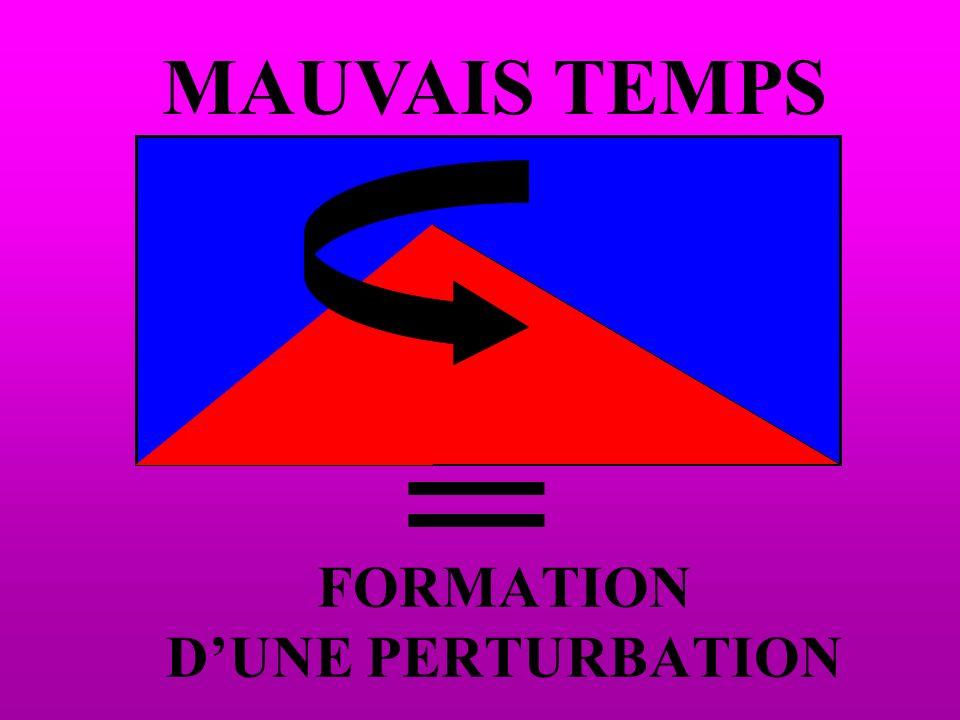 FORMATION DUNE PERTURBATION MAUVAIS TEMPS