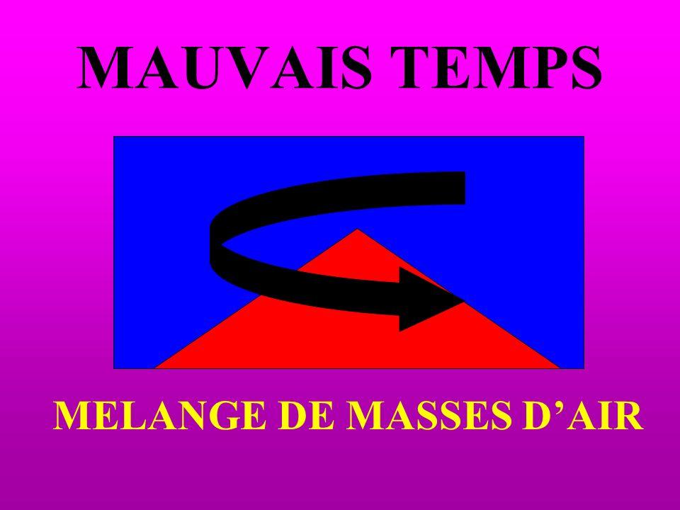 MAUVAIS TEMPS MELANGE DE MASSES DAIR