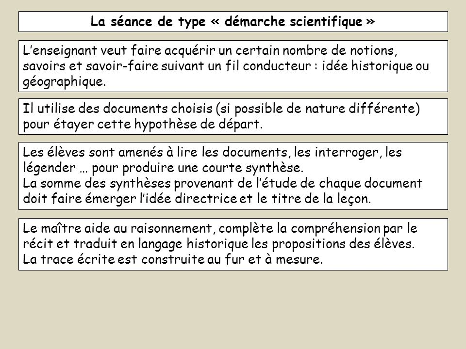 Les élèves sont amenés à lire les documents, les interroger, les légender … pour produire une courte synthèse. La somme des synthèses provenant de lét