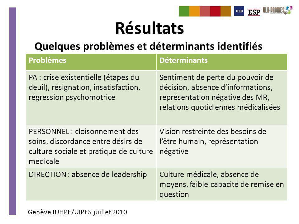 Genève IUHPE/UIPES juillet 2010 Résultats Quelques problèmes et déterminants identifiés ProblèmesDéterminants PA : crise existentielle (étapes du deui