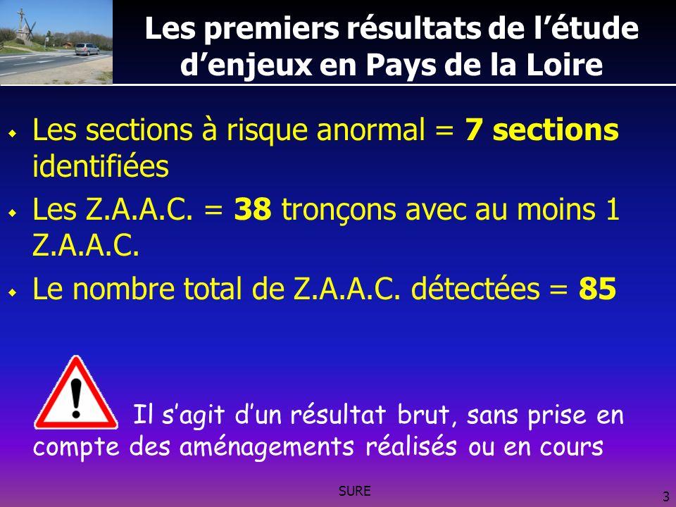 SURE 3 Les premiers résultats de létude denjeux en Pays de la Loire Les sections à risque anormal = 7 sections identifiées Les Z.A.A.C.