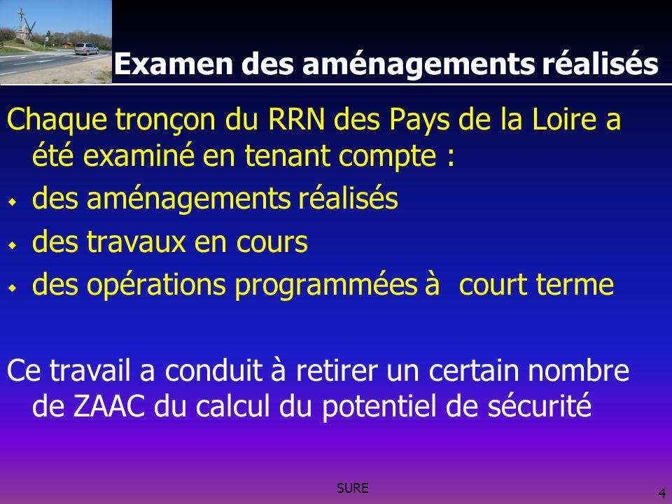 SURE 4 Examen des aménagements réalisés Chaque tronçon du RRN des Pays de la Loire a été examiné en tenant compte : des aménagements réalisés des travaux en cours des opérations programmées à court terme Ce travail a conduit à retirer un certain nombre de ZAAC du calcul du potentiel de sécurité