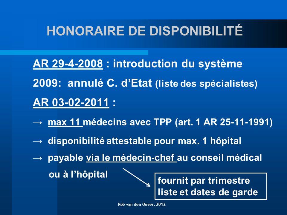 HONORAIRE DE DISPONIBILITÉ AR 29-4-2008 : introduction du système 2009: annulé C.