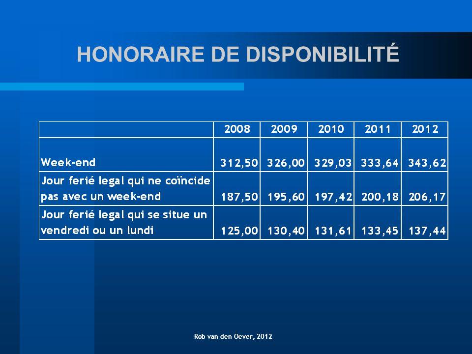 HONORAIRE DE DISPONIBILITÉ Rob van den Oever, 2012