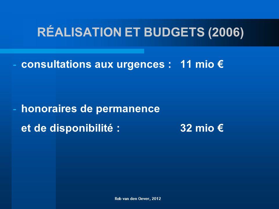 RÉALISATION ET BUDGETS (2006) - consultations aux urgences :11 mio - honoraires de permanence et de disponibilité : 32 mio Rob van den Oever, 2012