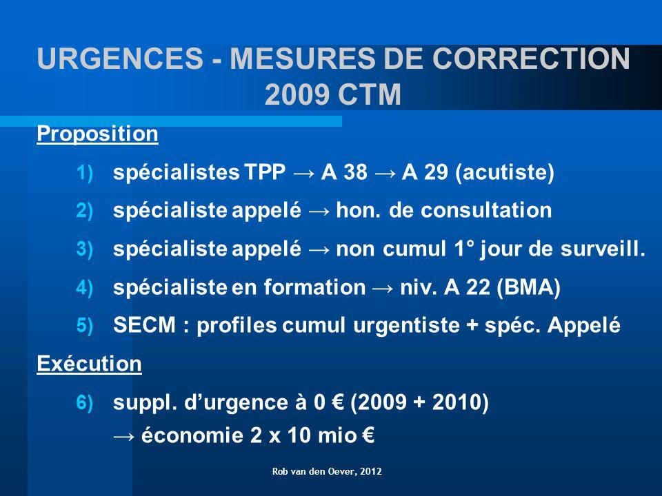 URGENCES - MESURES DE CORRECTION 2009 CTM Proposition 1) spécialistes TPP A 38 A 29 (acutiste) 2) spécialiste appelé hon.