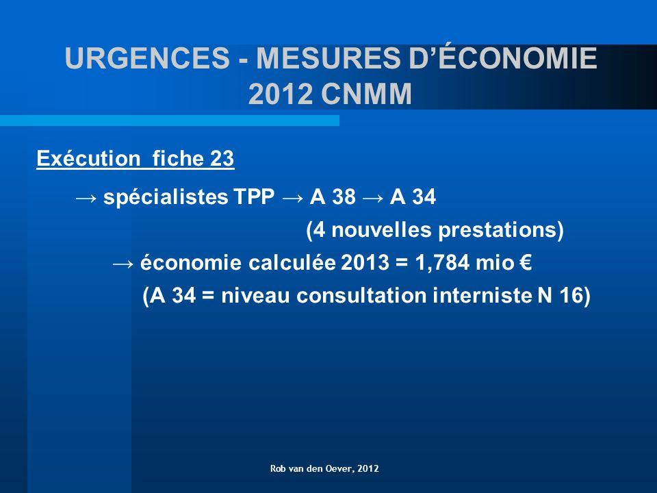 URGENCES - MESURES DÉCONOMIE 2012 CNMM Exécution fiche 23 spécialistes TPP A 38 A 34 (4 nouvelles prestations) économie calculée 2013 = 1,784 mio (A 34 = niveau consultation interniste N 16) Rob van den Oever, 2012