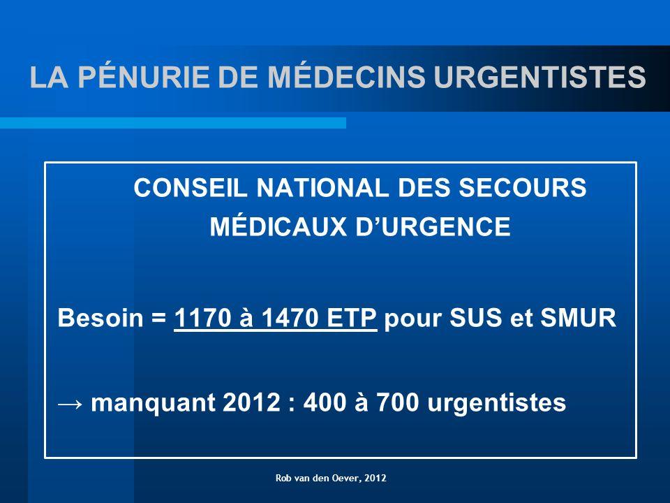 LA PÉNURIE DE MÉDECINS URGENTISTES CONSEIL NATIONAL DES SECOURS MÉDICAUX DURGENCE Besoin = 1170 à 1470 ETP pour SUS et SMUR manquant 2012 : 400 à 700 urgentistes Rob van den Oever, 2012