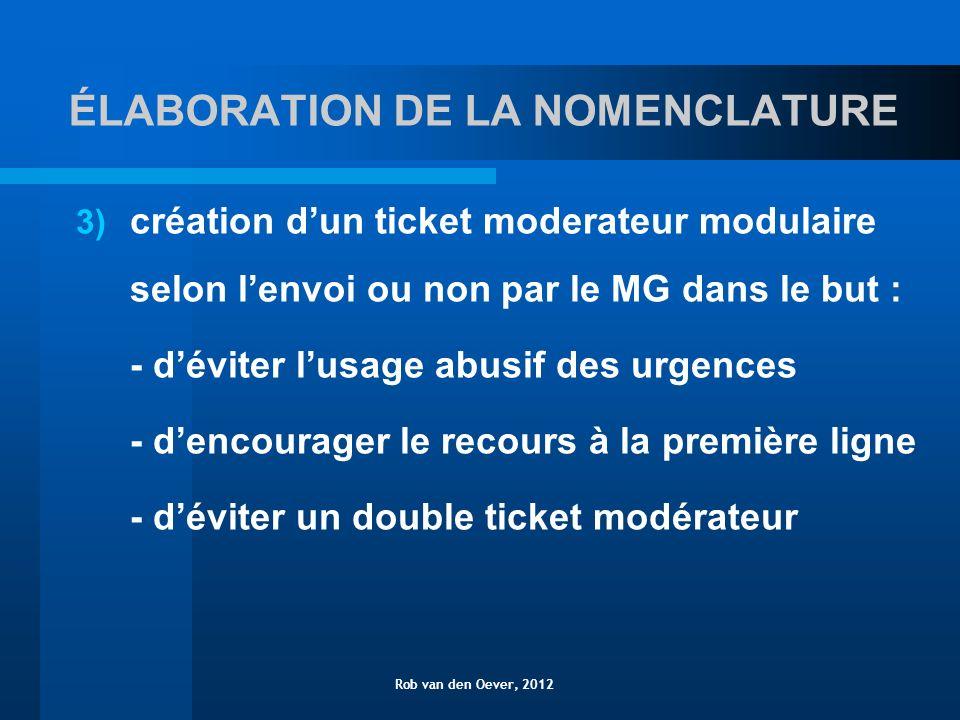 ÉLABORATION DE LA NOMENCLATURE 3) création dun ticket moderateur modulaire selon lenvoi ou non par le MG dans le but : - déviter lusage abusif des urgences - dencourager le recours à la première ligne - déviter un double ticket modérateur Rob van den Oever, 2012