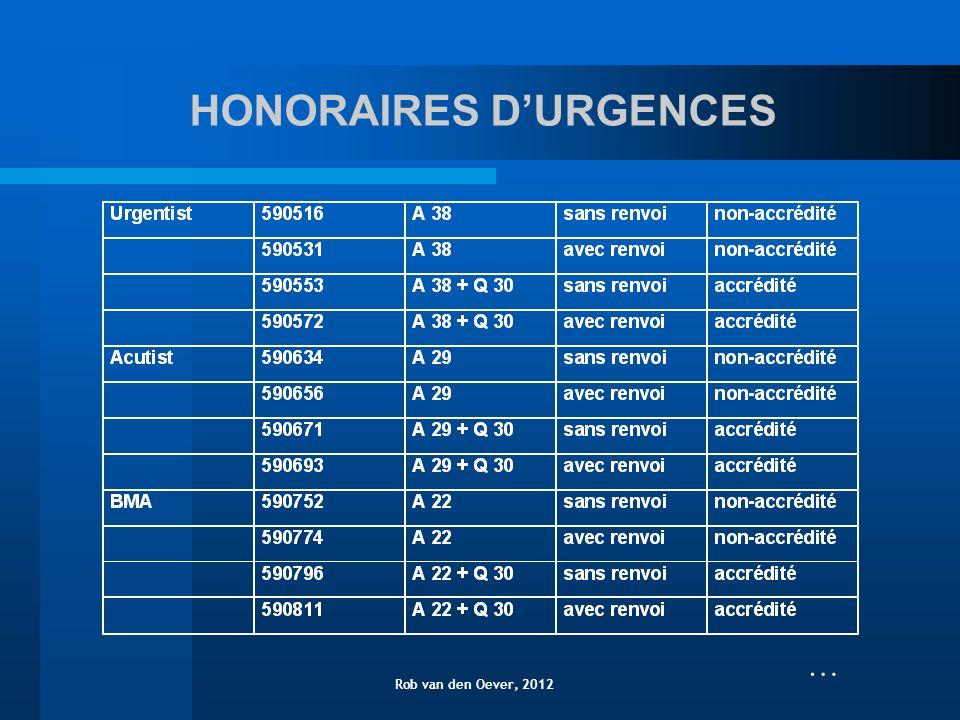 HONORAIRES DURGENCES Rob van den Oever, 2012 …