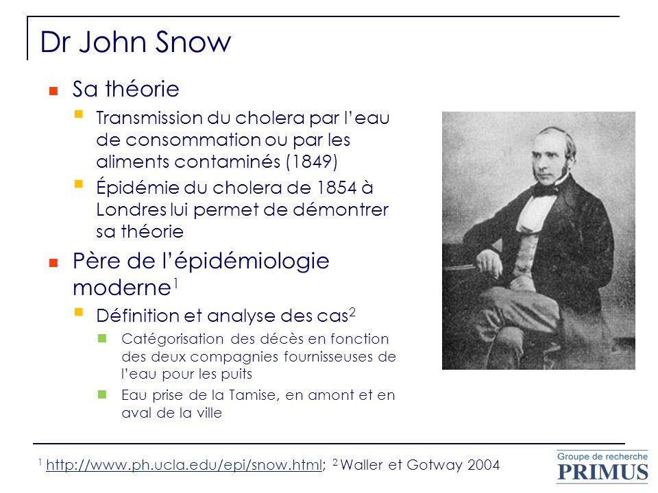 Dr John Snow Sa théorie Transmission du cholera par leau de consommation ou par les aliments contaminés (1849) Épidémie du cholera de 1854 à Londres l