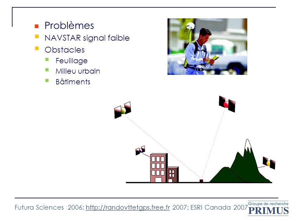 Problèmes NAVSTAR signal faible Obstacles Feuillage Milieu urbain Bâtiments Futura Sciences 2006; http://randovttetgps.free.fr 2007; ESRI Canada 2007h