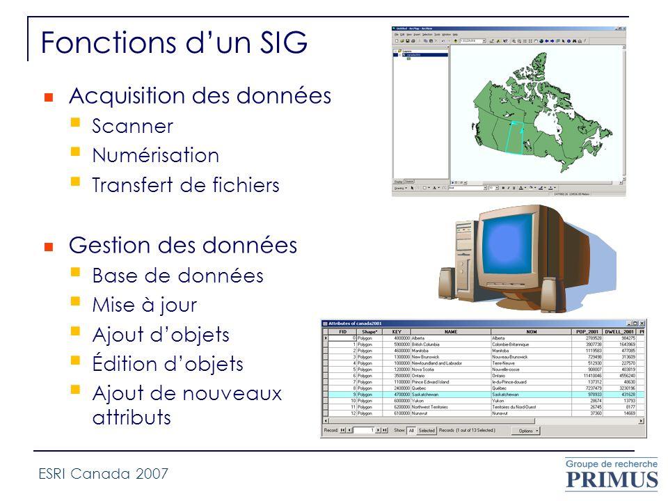 Fonctions dun SIG Acquisition des données Scanner Numérisation Transfert de fichiers Gestion des données Base de données Mise à jour Ajout dobjets Édi