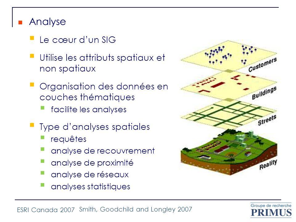 Analyse Le cœur dun SIG Utilise les attributs spatiaux et non spatiaux Organisation des données en couches thématiques facilite les analyses Type dana