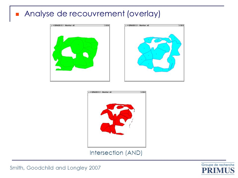Analyse de recouvrement (overlay) Intersection (AND) Smith, Goodchild and Longley 2007