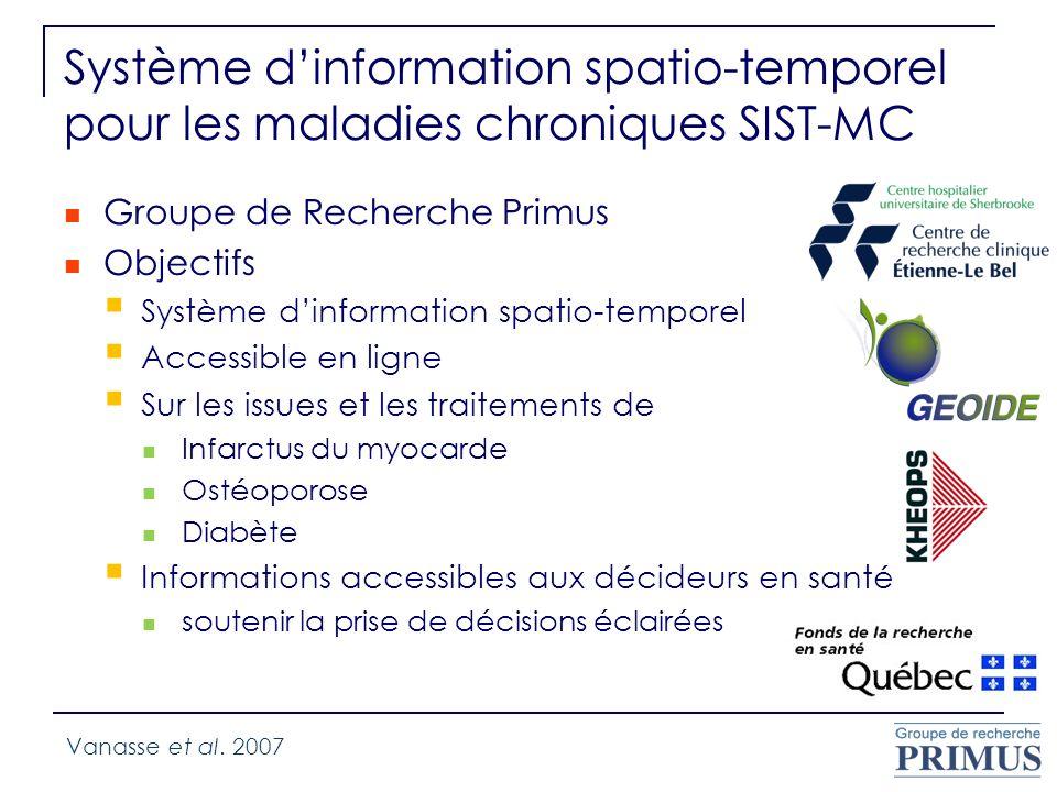 Système dinformation spatio-temporel pour les maladies chroniques SIST-MC Groupe de Recherche Primus Objectifs Système dinformation spatio-temporel Ac
