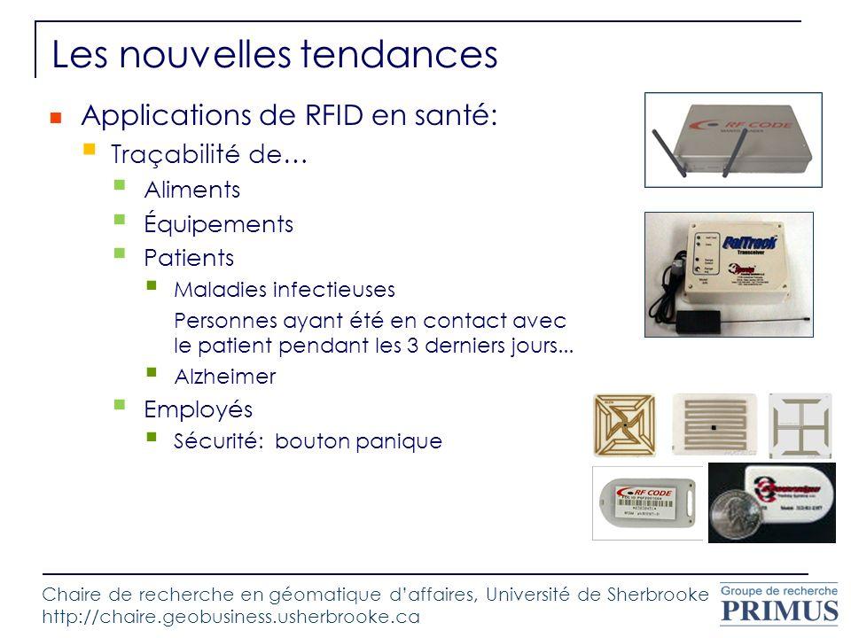 Les nouvelles tendances Applications de RFID en santé: Traçabilité de… Aliments Équipements Patients Maladies infectieuses Personnes ayant été en cont