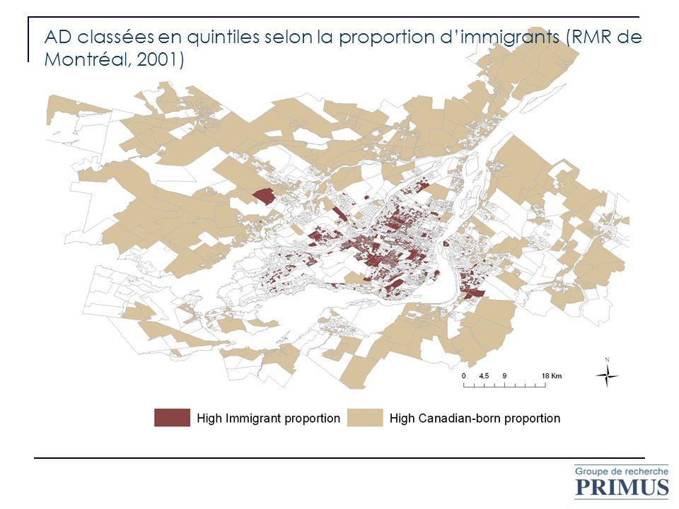 AD classées en quintiles selon la proportion dimmigrants (RMR de Montréal, 2001)