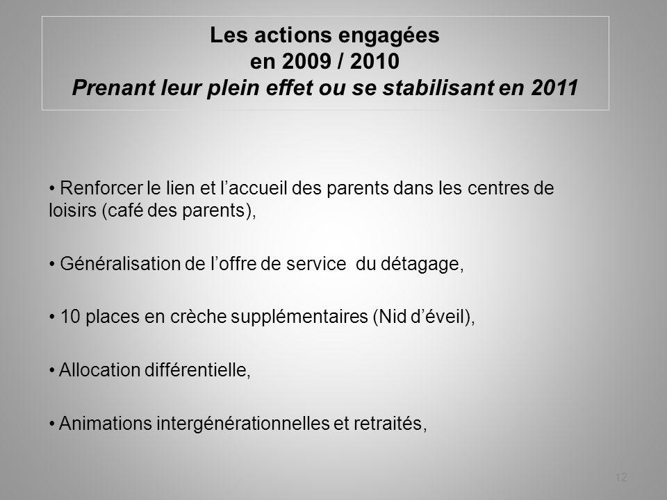 Les actions engagées en 2009 / 2010 Prenant leur plein effet ou se stabilisant en 2011 Renforcer le lien et laccueil des parents dans les centres de l