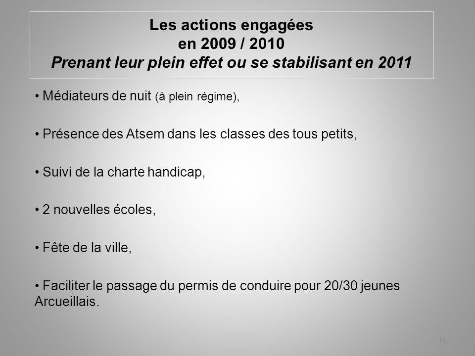 Les actions engagées en 2009 / 2010 Prenant leur plein effet ou se stabilisant en 2011 Médiateurs de nuit (à plein régime), Présence des Atsem dans le