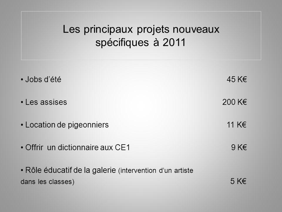 Les principaux projets nouveaux spécifiques à 2011 Jobs dété 45 K Les assises 200 K Location de pigeonniers 11 K Offrir un dictionnaire aux CE1 9 K Rô