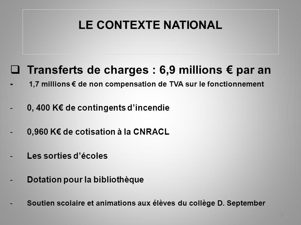 LE CONTEXTE NATIONAL Transferts de charges : 6,9 millions par an - 1,7 millions de non compensation de TVA sur le fonctionnement -0, 400 K de continge