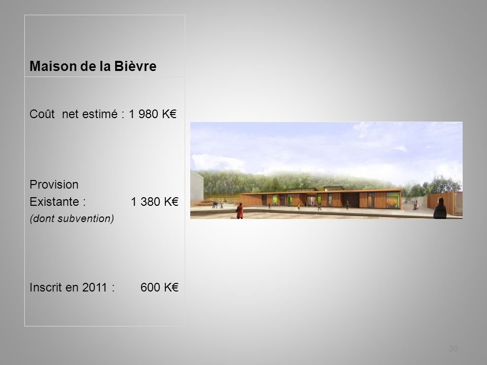 Maison de la Bièvre 30 Coût net estimé : 1 980 K Provision Existante : 1 380 K (dont subvention) Inscrit en 2011 : 600 K