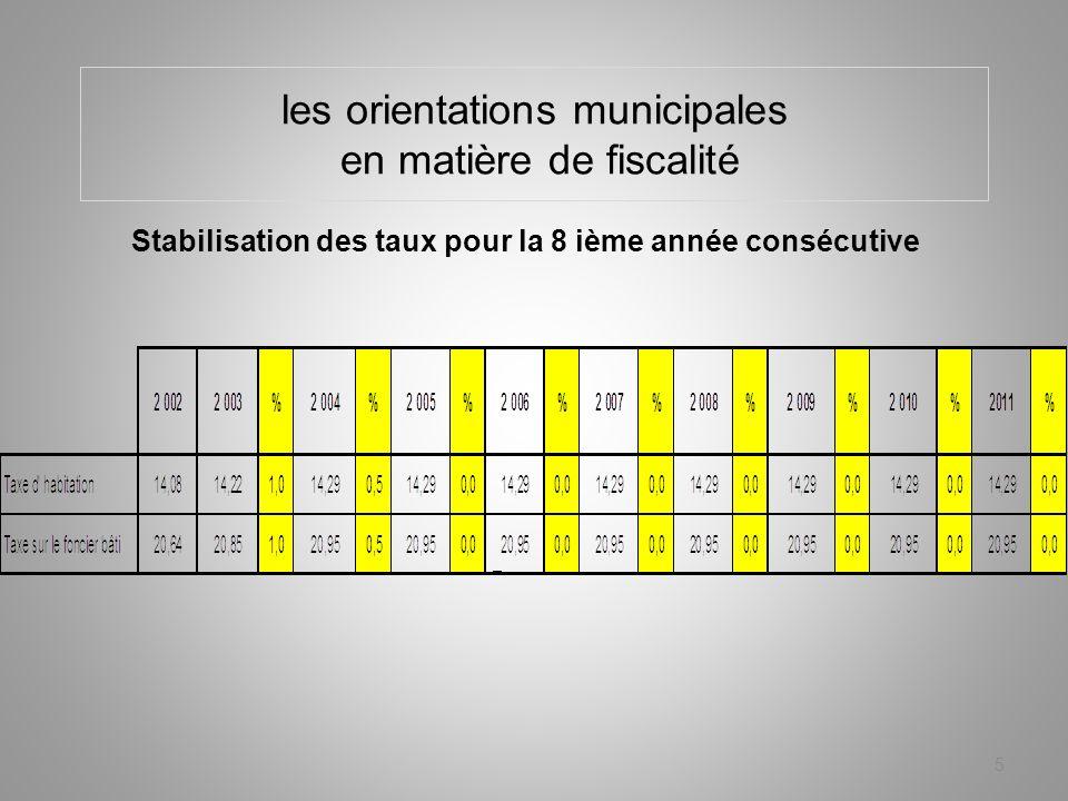 les orientations municipales en matière de fiscalité Stabilisation des taux pour la 8 ième année consécutive 5