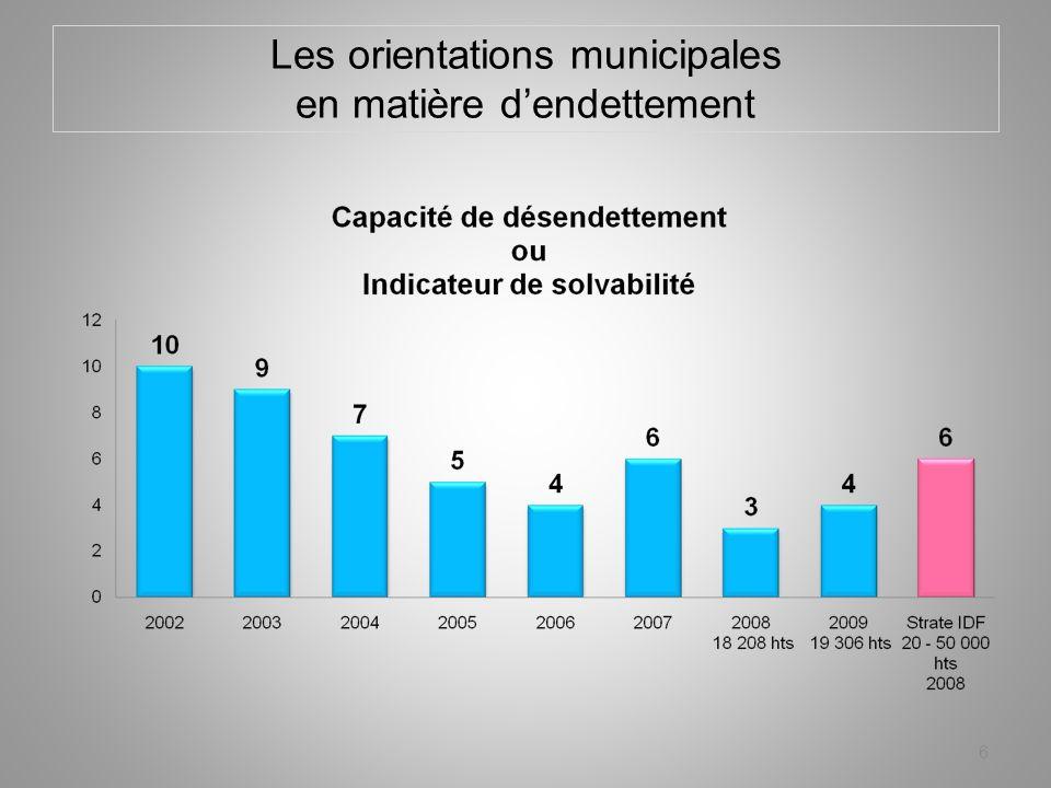 Les orientations municipales en matière dendettement 6