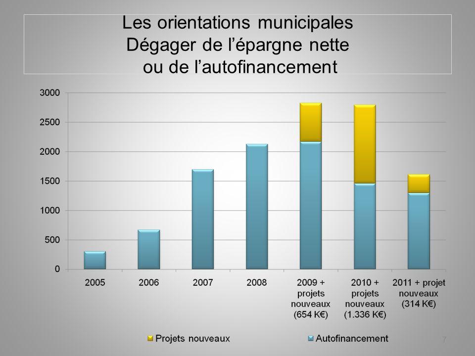 Les orientations municipales Dégager de lépargne nette ou de lautofinancement 7