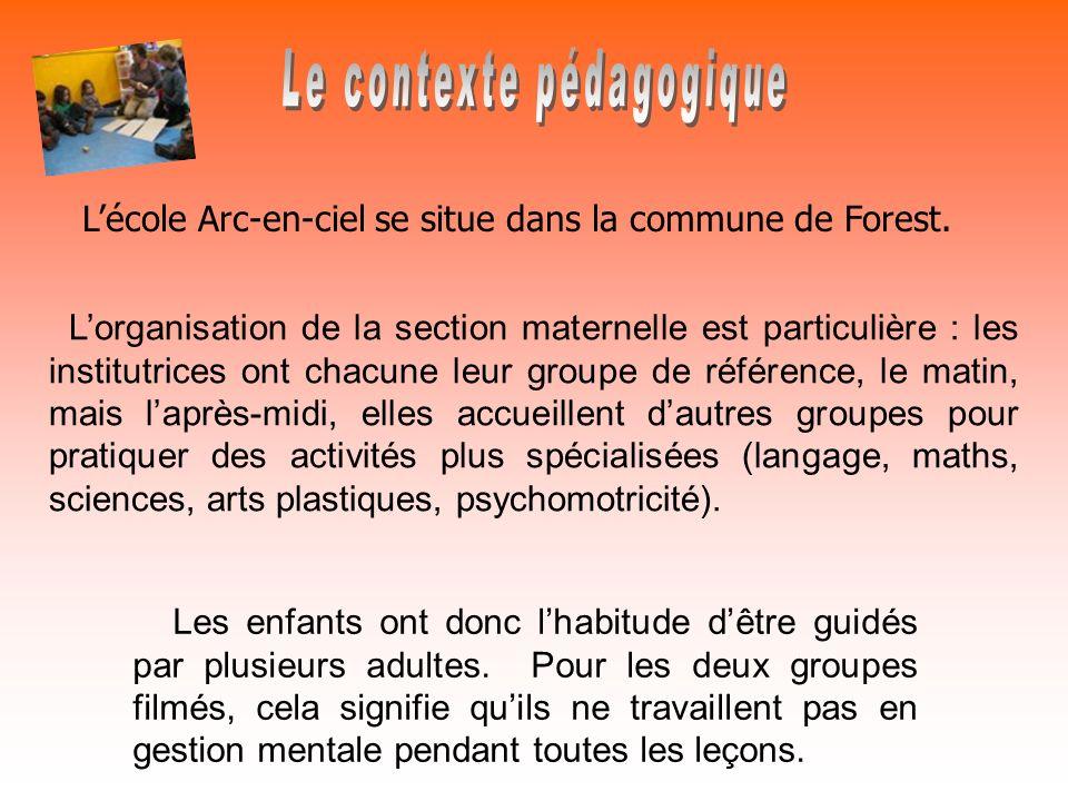 3ème séquence de Yolande (6) – octobre 2006 Lecture dun album sans texte Fiche didentité de la production 5 ans Langage Lire des images Gestes de réflexion et de compréhension