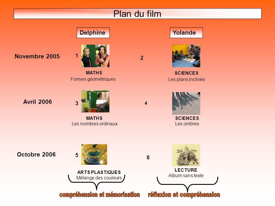 Plan du film Novembre 2005 Avril 2006 Octobre 2006 DelphineYolande MATHS Formes géométriques SCIENCES Les plans inclinés MATHS Les nombres ordinaux SC