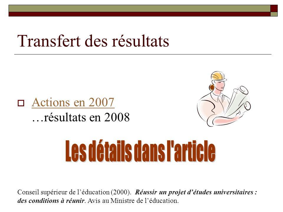 Transfert des résultats Actions en 2007 …résultats en 2008 Actions en 2007 Conseil supérieur de léducation (2000).