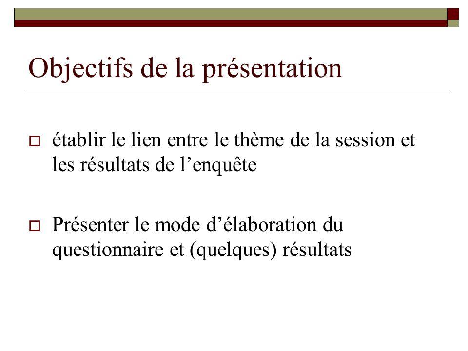 Objectifs de la présentation établir le lien entre le thème de la session et les résultats de lenquête Présenter le mode délaboration du questionnaire et (quelques) résultats