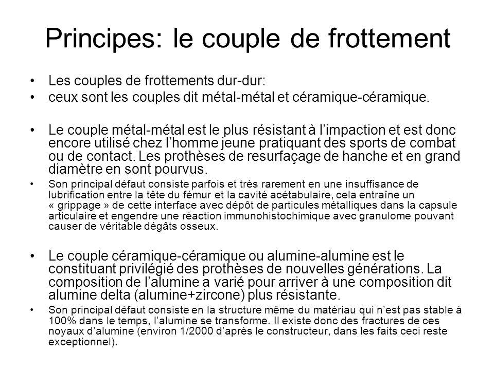 Principes: le couple de frottement Les couples de frottements dur-dur: ceux sont les couples dit métal-métal et céramique-céramique. Le couple métal-m