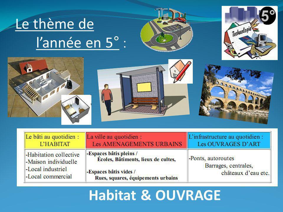 Le thème de lannée en 5° : Habitat & OUVRAGE