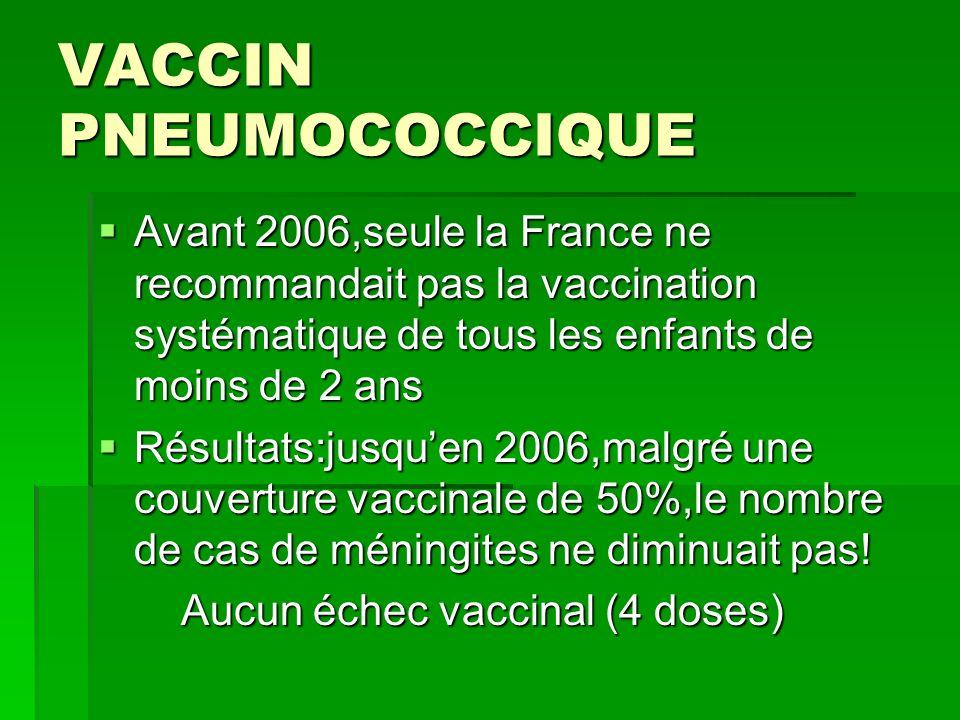 VACCIN PNEUMOCOCCIQUE Avant 2006,seule la France ne recommandait pas la vaccination systématique de tous les enfants de moins de 2 ans Avant 2006,seul