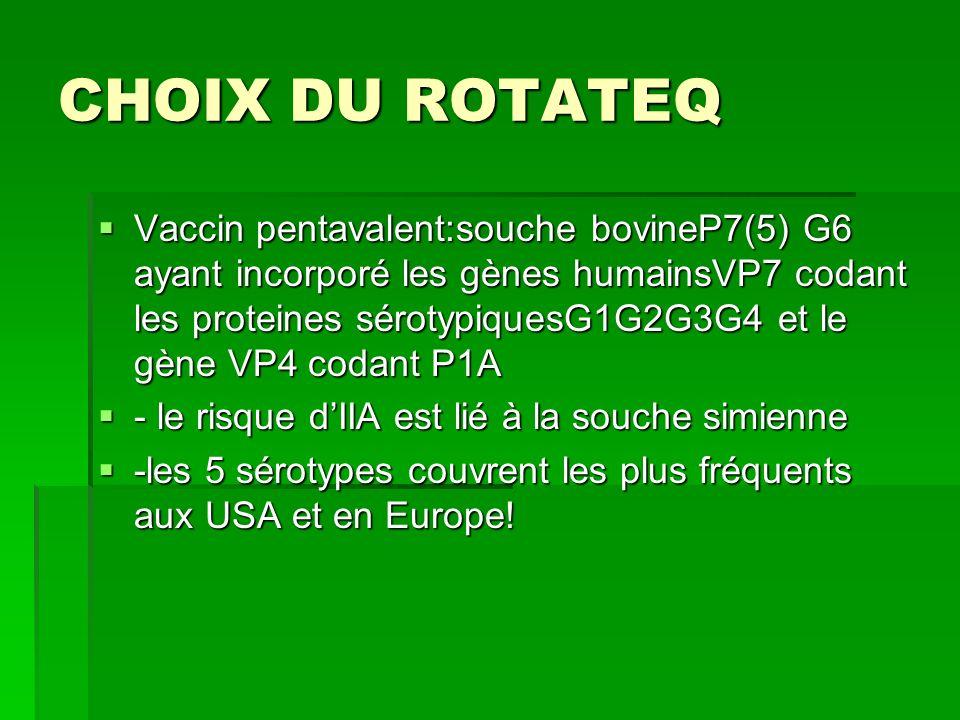 CHOIX DU ROTATEQ Vaccin pentavalent:souche bovineP7(5) G6 ayant incorporé les gènes humainsVP7 codant les proteines sérotypiquesG1G2G3G4 et le gène VP