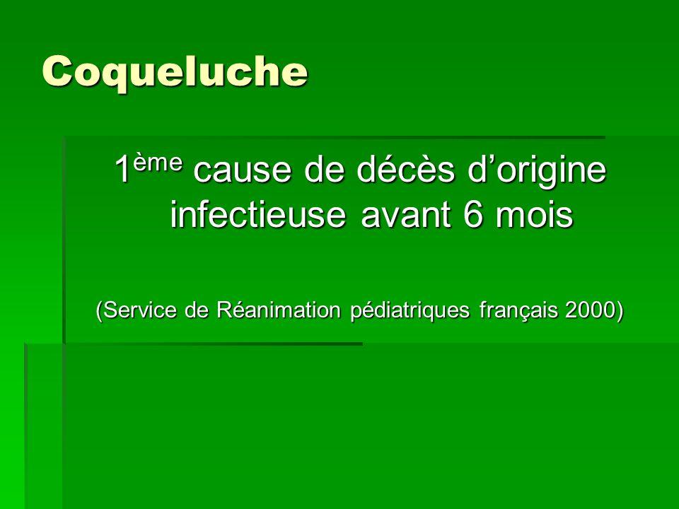 Coqueluche 1 ème cause de décès dorigine infectieuse avant 6 mois (Service de Réanimation pédiatriques français 2000)