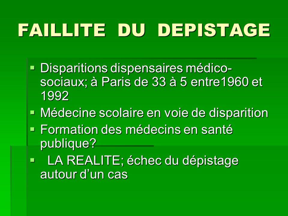 FAILLITE DU DEPISTAGE Disparitions dispensaires médico- sociaux; à Paris de 33 à 5 entre1960 et 1992 Disparitions dispensaires médico- sociaux; à Pari