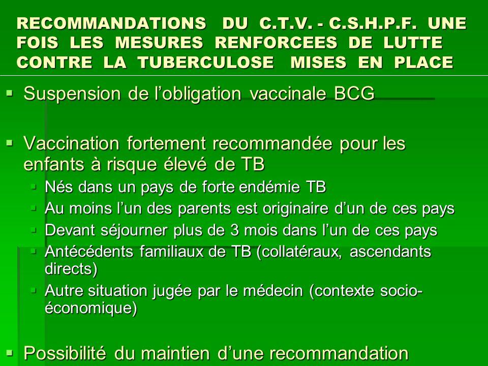 RECOMMANDATIONS DU C.T.V. - C.S.H.P.F. UNE FOIS LES MESURES RENFORCEES DE LUTTE CONTRE LA TUBERCULOSE MISES EN PLACE Suspension de lobligation vaccina