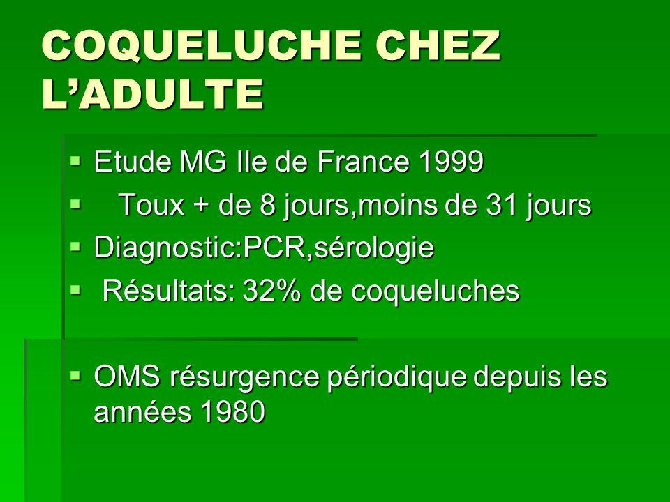 COQUELUCHE CHEZ LADULTE Etude MG Ile de France 1999 Etude MG Ile de France 1999 Toux + de 8 jours,moins de 31 jours Toux + de 8 jours,moins de 31 jour