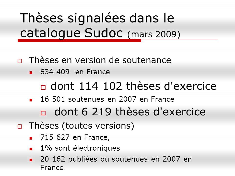 Thèses signalées dans le catalogue Sudoc (mars 2009) Thèses en version de soutenance 634 409 en France dont 114 102 thèses d'exercice 16 501 soutenues