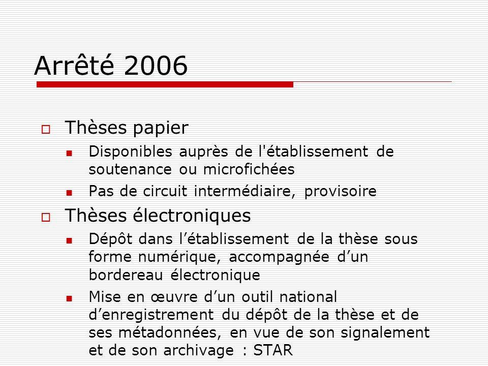 Arrêté 2006 Thèses papier Disponibles auprès de l'établissement de soutenance ou microfichées Pas de circuit intermédiaire, provisoire Thèses électron